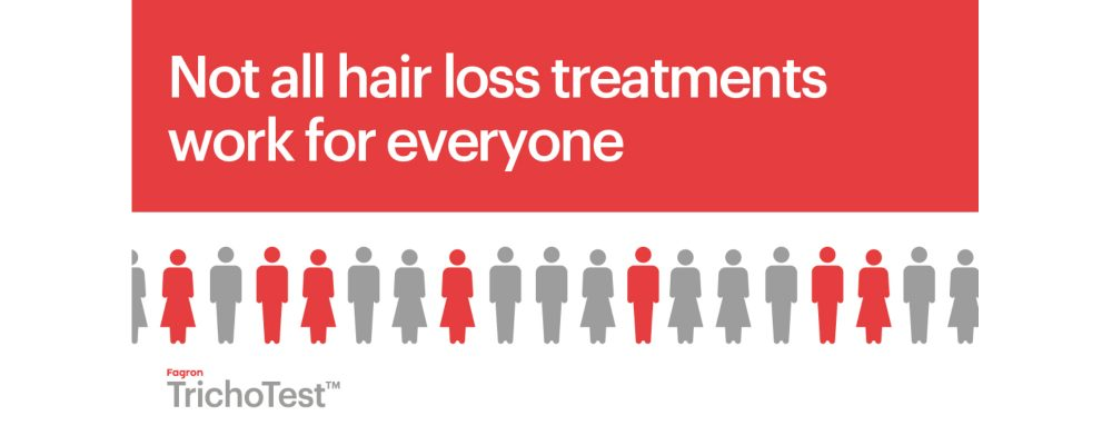 not every hair loss treatment works for everyone graph